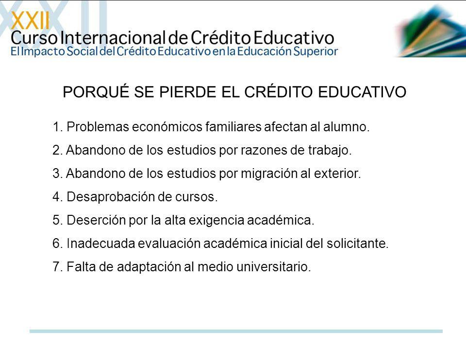 PORQUÉ SE PIERDE EL CRÉDITO EDUCATIVO