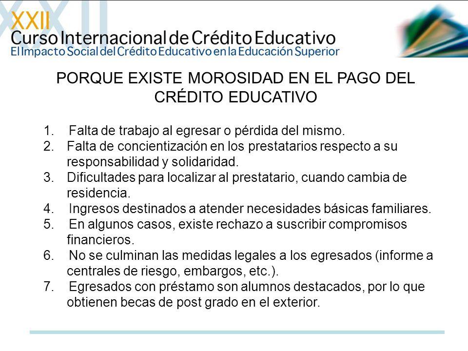 PORQUE EXISTE MOROSIDAD EN EL PAGO DEL CRÉDITO EDUCATIVO