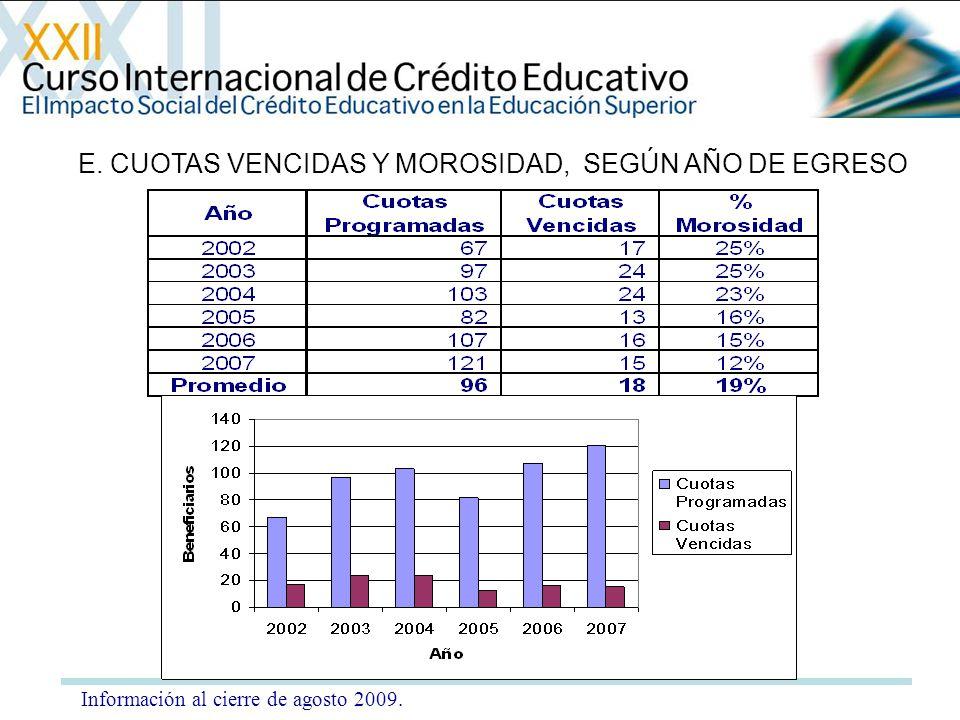 E. CUOTAS VENCIDAS Y MOROSIDAD, SEGÚN AÑO DE EGRESO