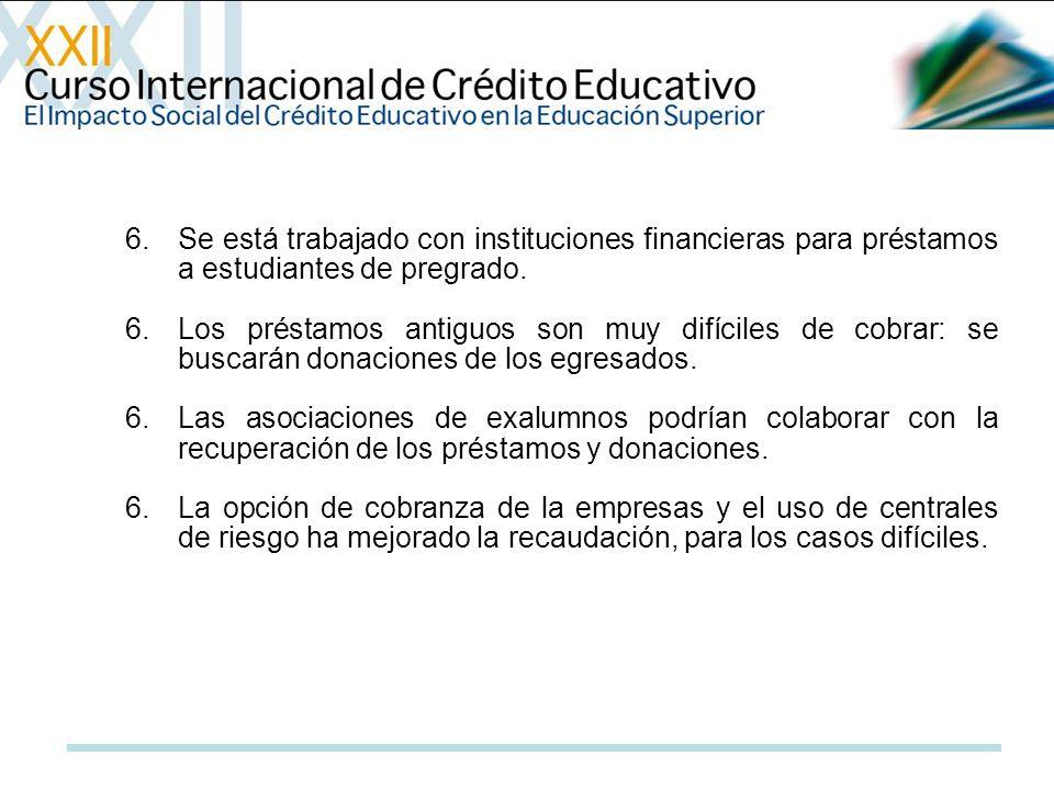 Se está trabajado con instituciones financieras para préstamos a estudiantes de pregrado.