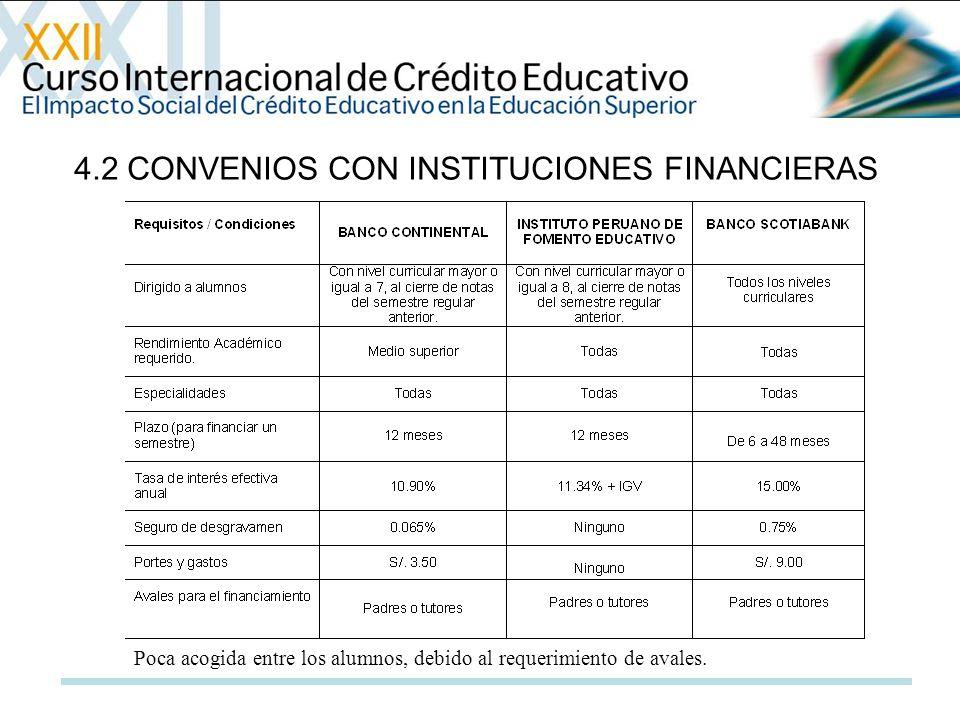 4.2 CONVENIOS CON INSTITUCIONES FINANCIERAS