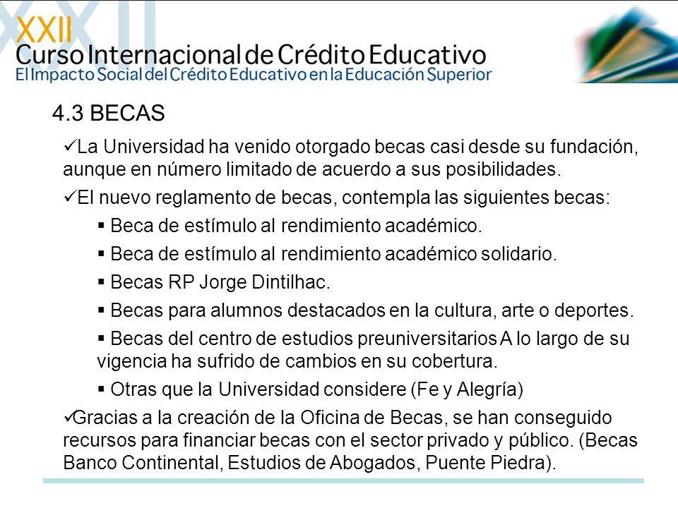 4.3 BECAS La Universidad ha venido otorgado becas casi desde su fundación, aunque en número limitado de acuerdo a sus posibilidades.