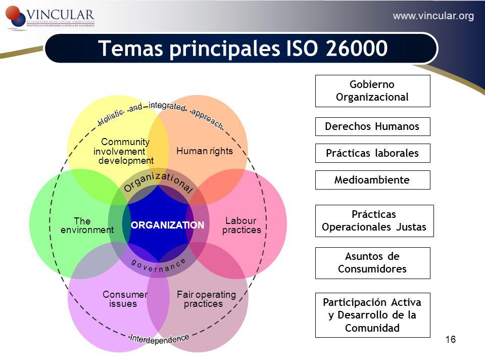 Temas principales ISO 26000 Gobierno Organizacional Derechos Humanos