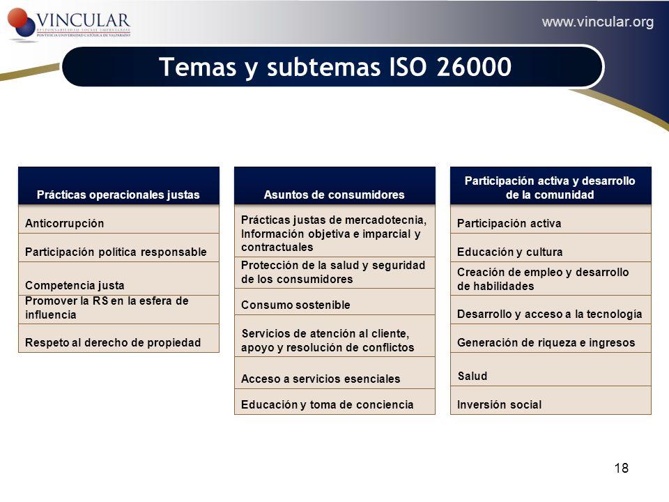 Temas y subtemas ISO 26000 Prácticas operacionales justas