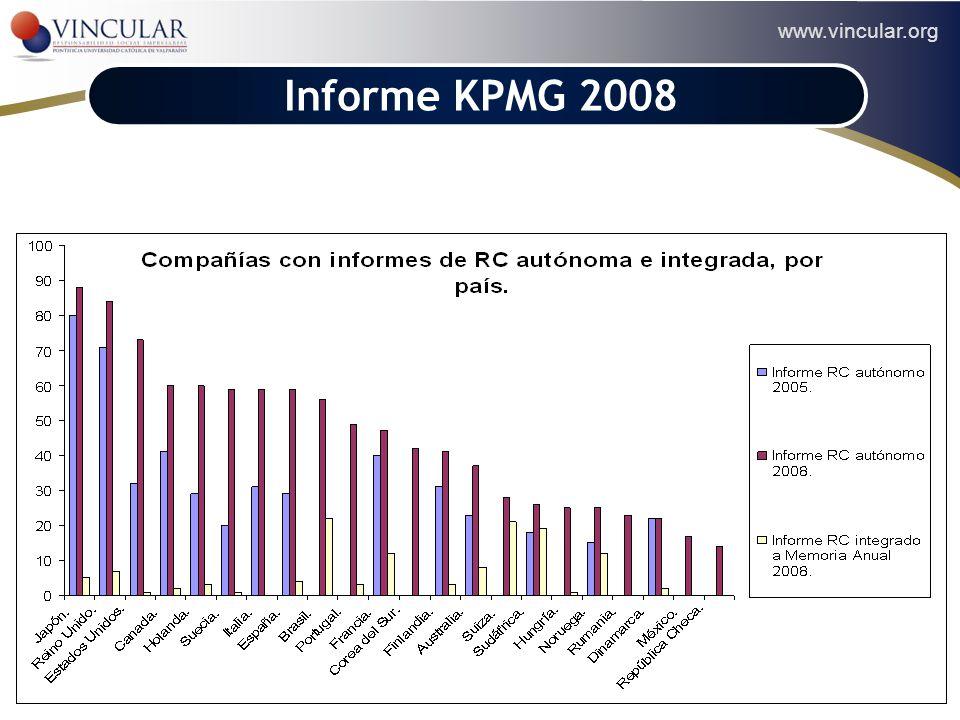 Informe KPMG 2008
