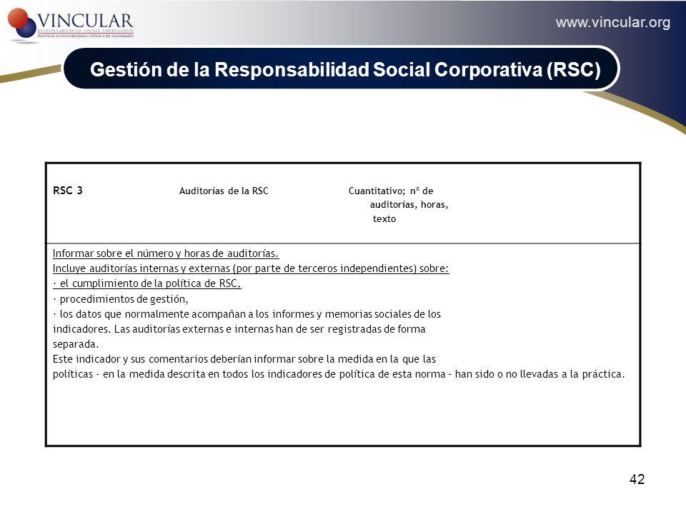 Gestión de la Responsabilidad Social Corporativa (RSC)
