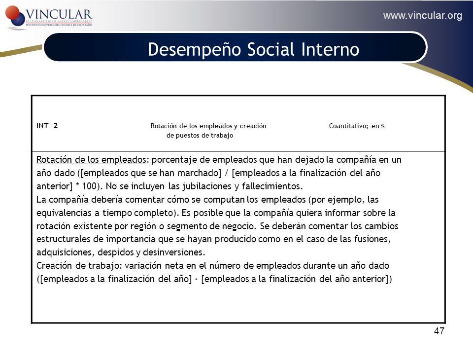 TRABAJO Y PROYECCIÓN SOCIAL