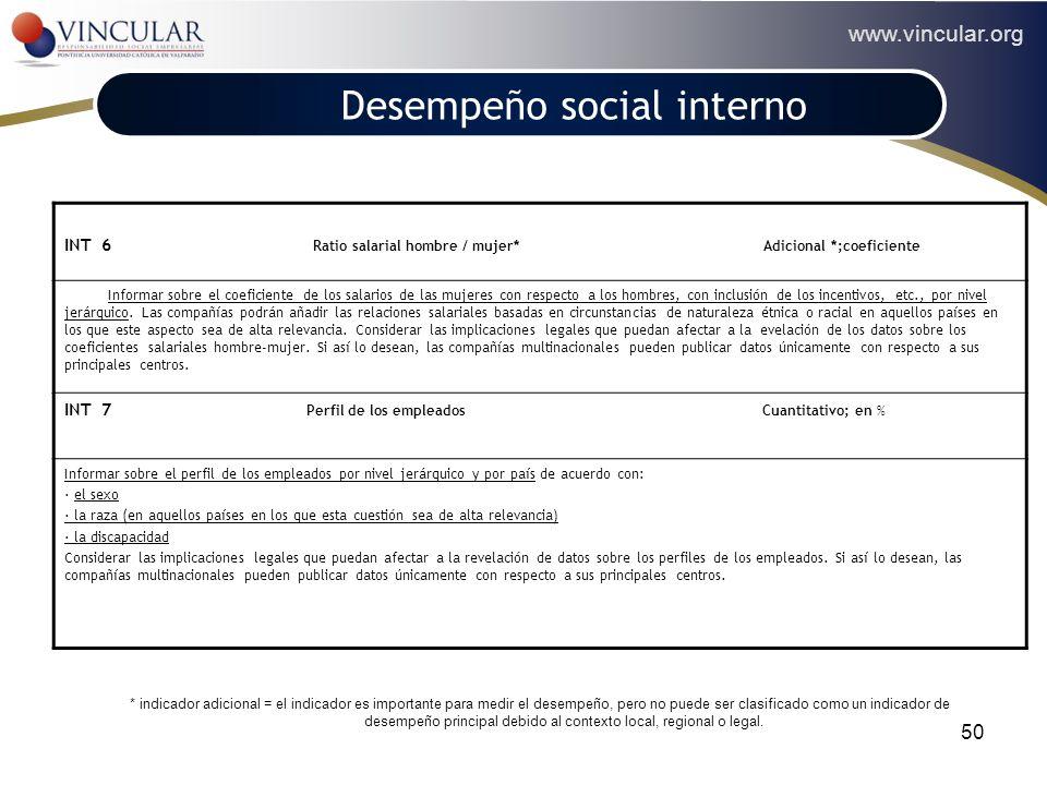Desempeño social interno