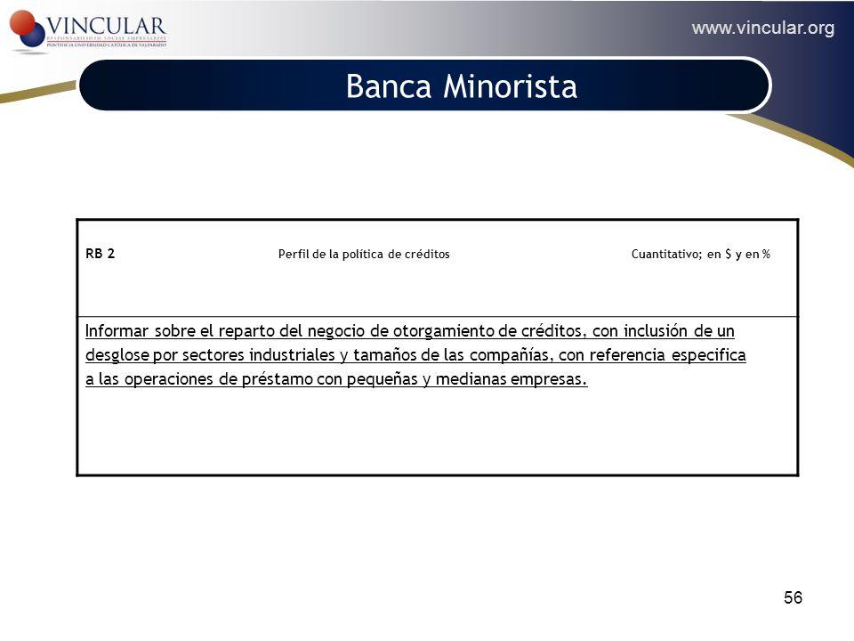 Banca Minorista PERFIL DEL CLIENTE.