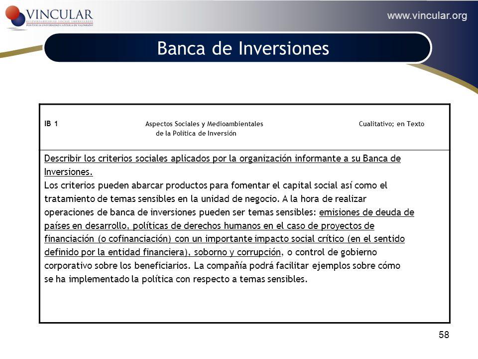 Banca de Inversiones POLÍTICA.