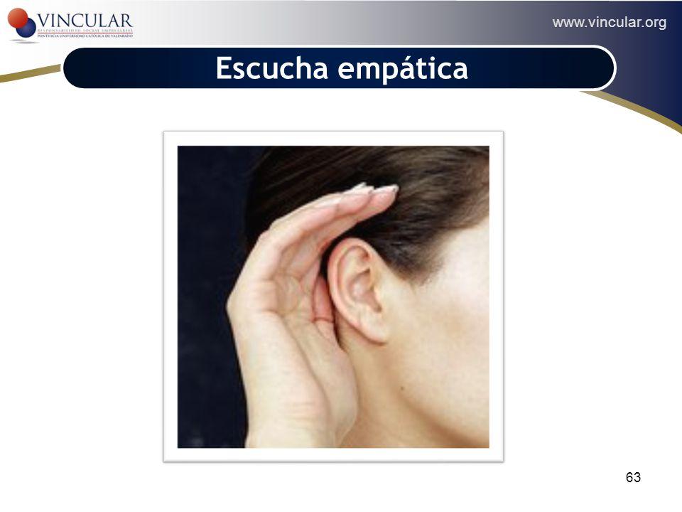 Escucha empática