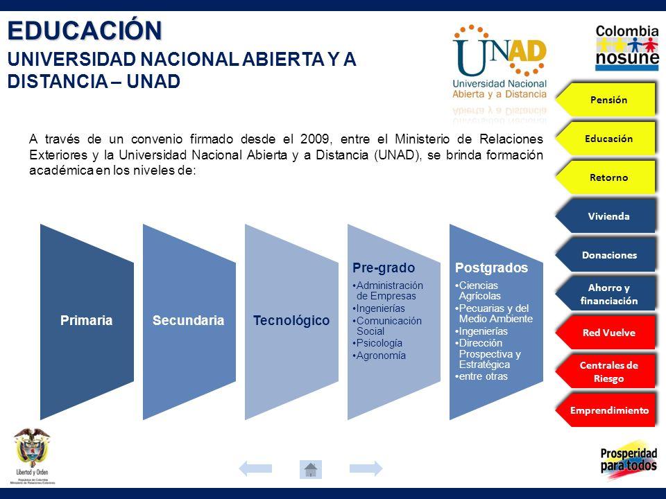EDUCACIÓN UNIVERSIDAD NACIONAL ABIERTA Y A DISTANCIA – UNAD