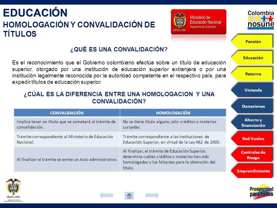EDUCACIÓN HOMOLOGACIÓN Y CONVALIDACIÓN DE TÍTULOS