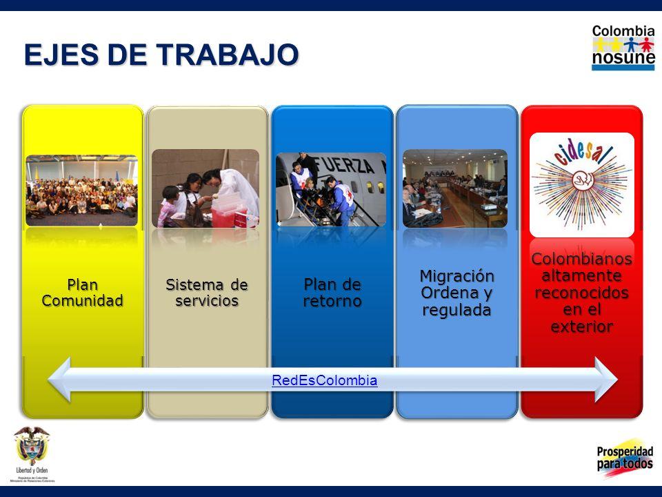 EJES DE TRABAJO www.redescolombia.org