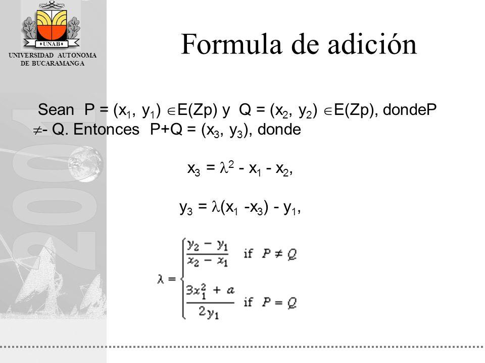 Formula de adición Sean P = (x1, y1) E(Zp) y Q = (x2, y2) E(Zp), dondeP - Q. Entonces P+Q = (x3, y3), donde.