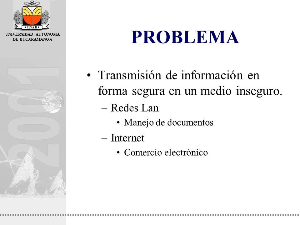 PROBLEMA Transmisión de información en forma segura en un medio inseguro. Redes Lan. Manejo de documentos.