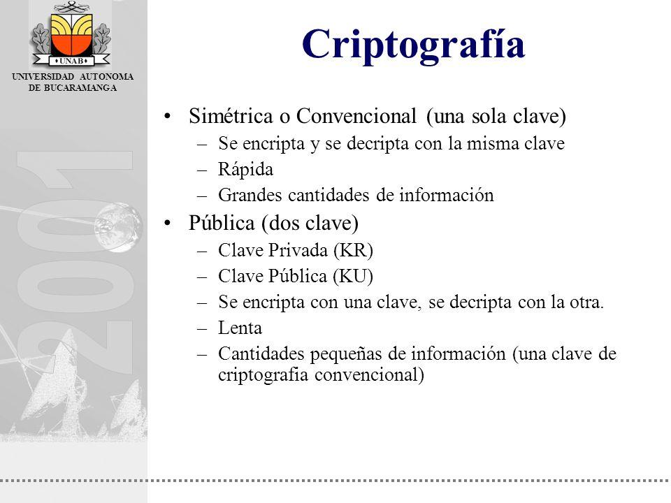 Criptografía Simétrica o Convencional (una sola clave)