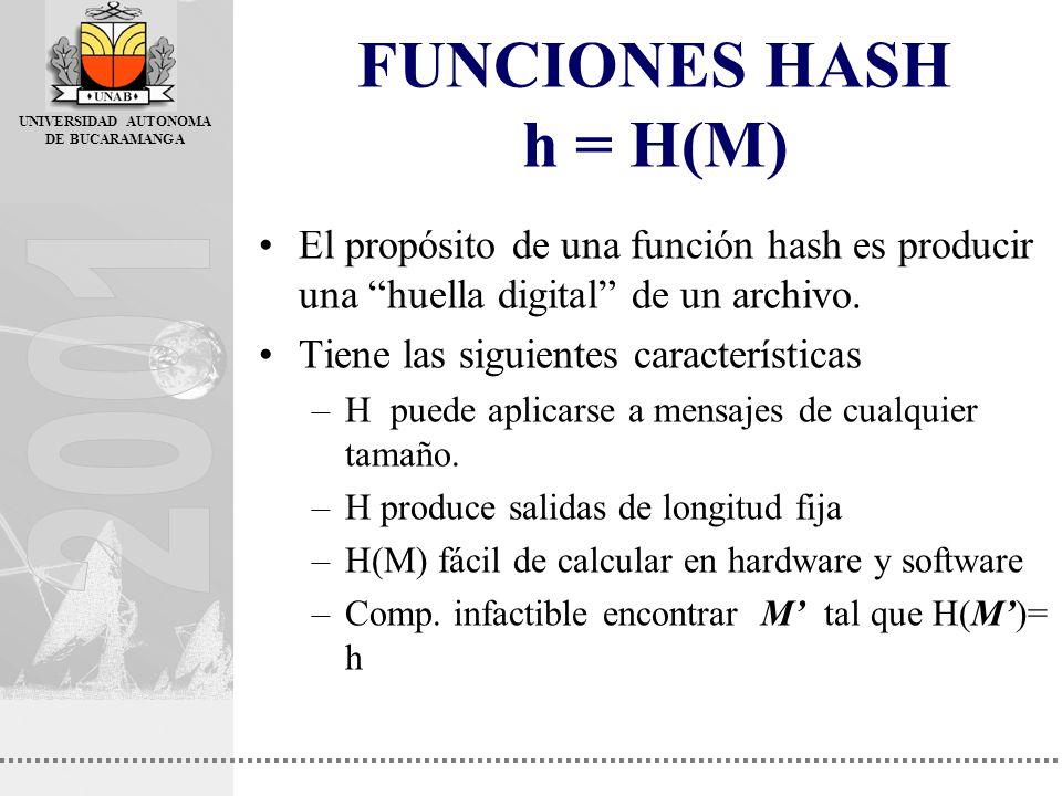 FUNCIONES HASH h = H(M) El propósito de una función hash es producir una huella digital de un archivo.