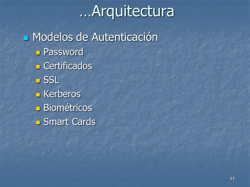 …Arquitectura Modelos de Autenticación Password Certificados SSL