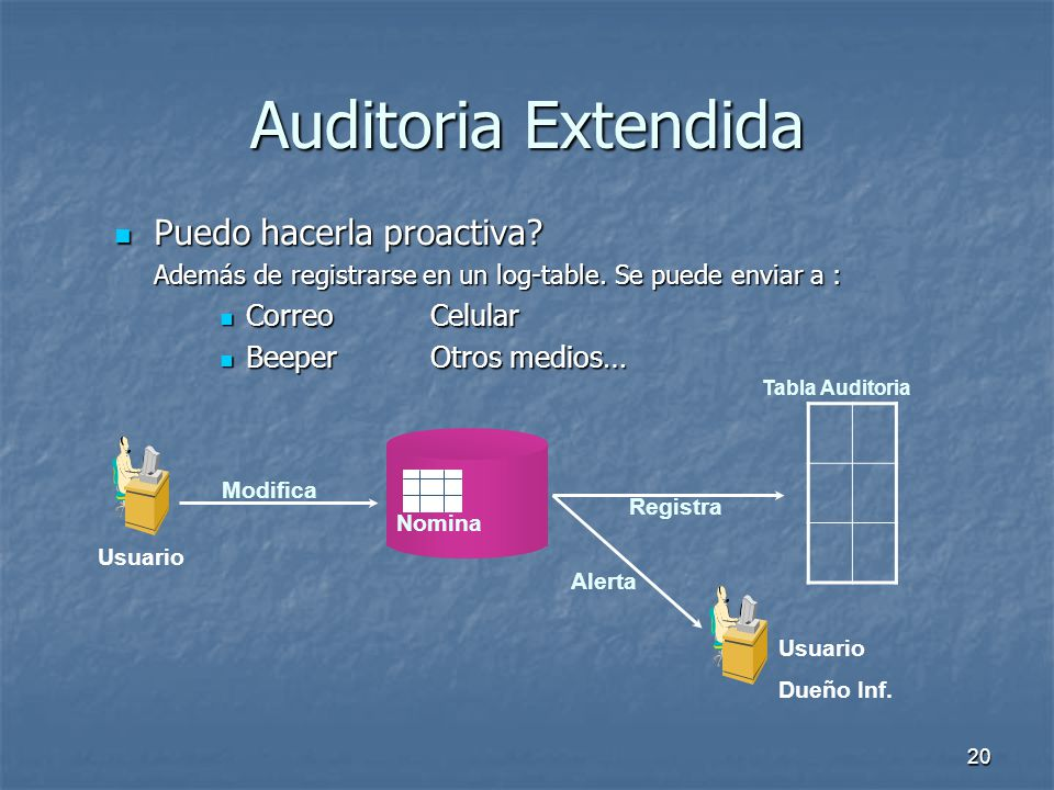 Auditoria Extendida Puedo hacerla proactiva Correo Celular