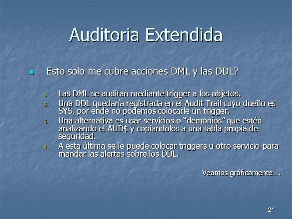 Auditoria Extendida Esto solo me cubre acciones DML y las DDL