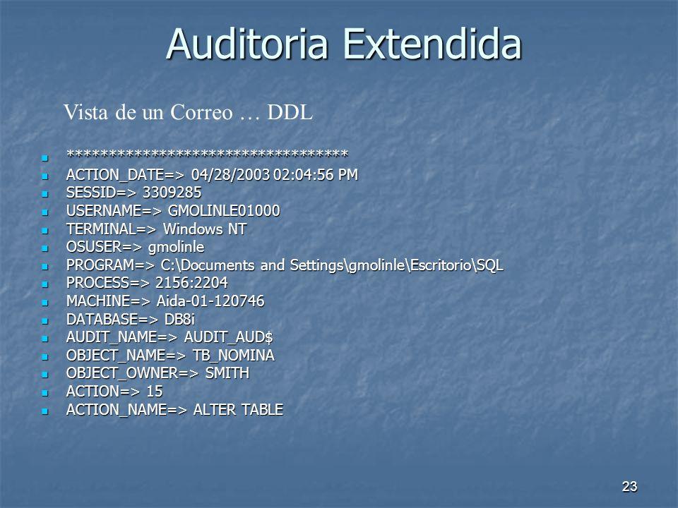 Auditoria Extendida Vista de un Correo … DDL