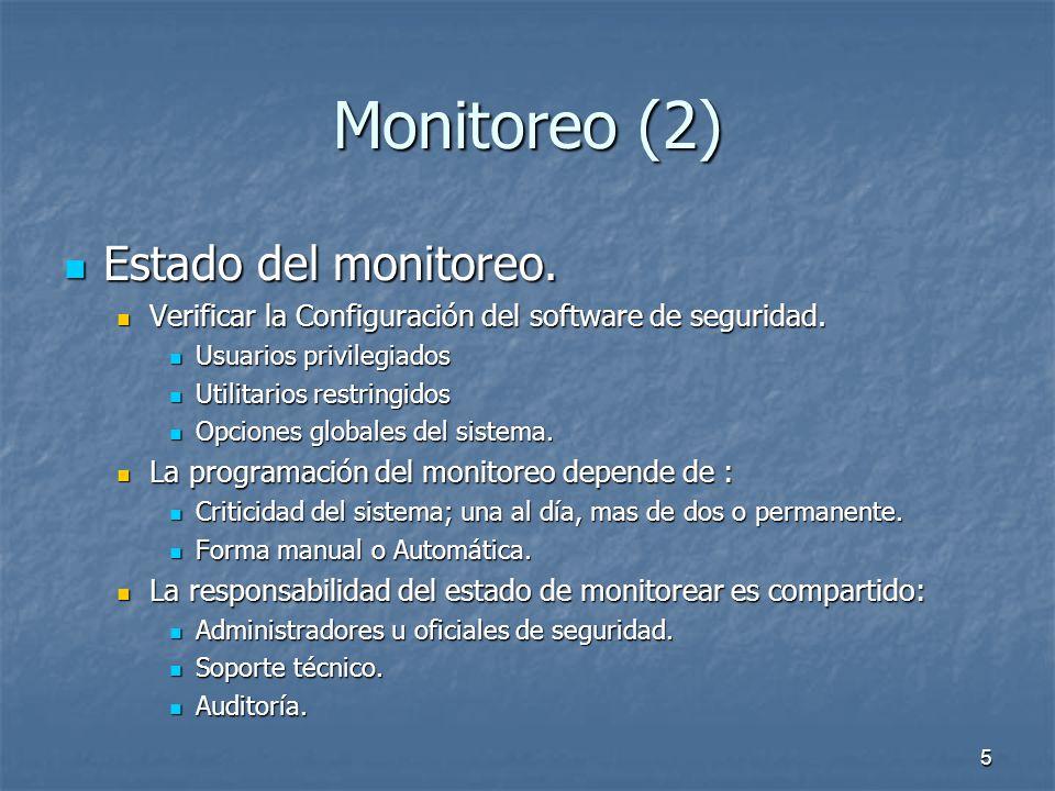 Monitoreo (2) Estado del monitoreo.