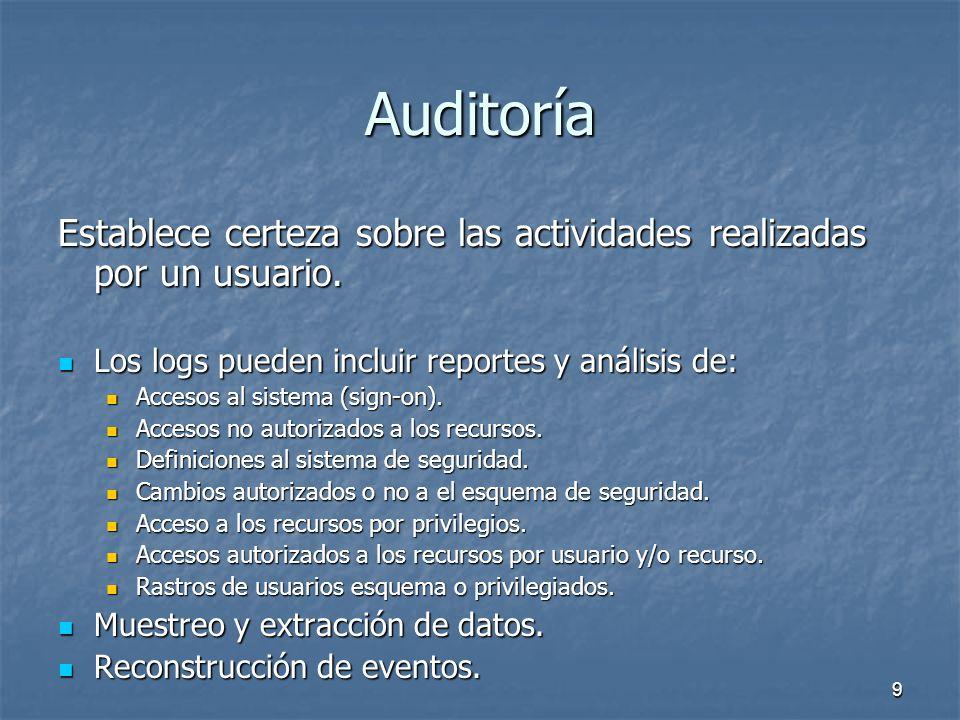 Auditoría Establece certeza sobre las actividades realizadas por un usuario. Los logs pueden incluir reportes y análisis de: