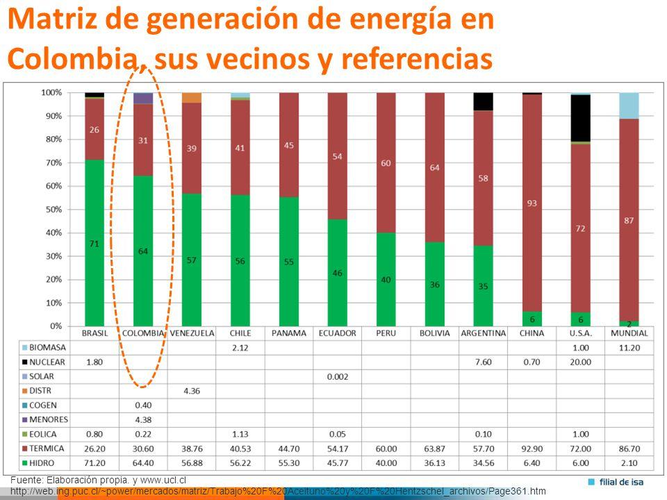 Matriz de generación de energía en Colombia, sus vecinos y referencias