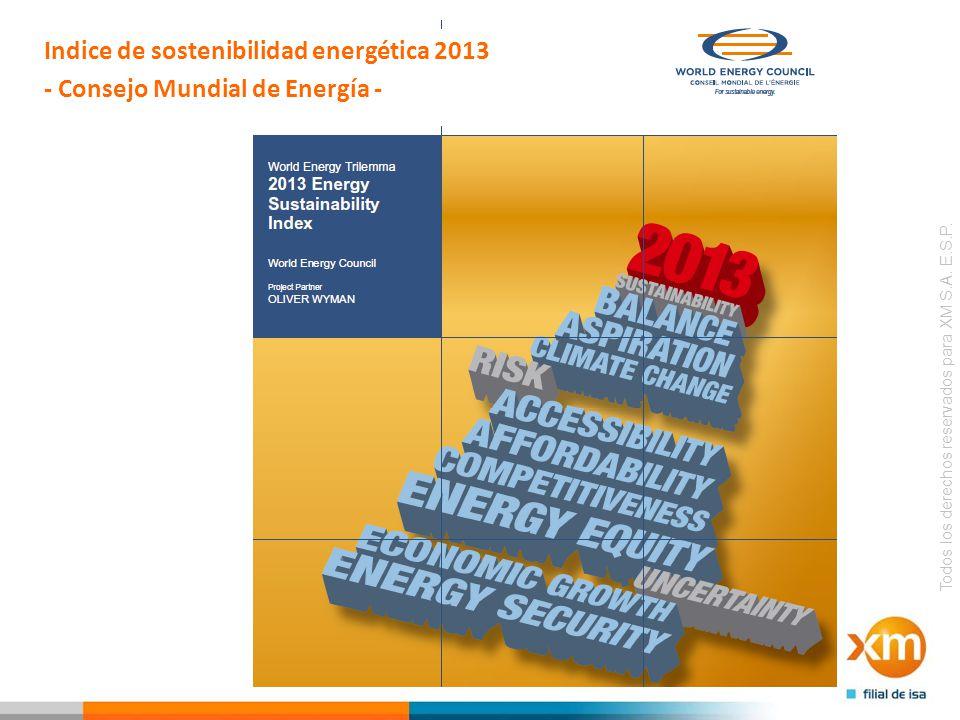 Indice de sostenibilidad energética 2013