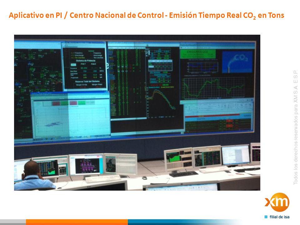 Aplicativo en PI / Centro Nacional de Control - Emisión Tiempo Real CO2 en Tons