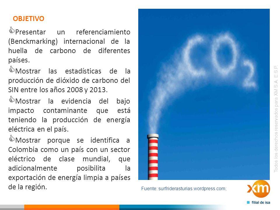 OBJETIVO Presentar un referenciamiento (Benckmarking) internacional de la huella de carbono de diferentes países.