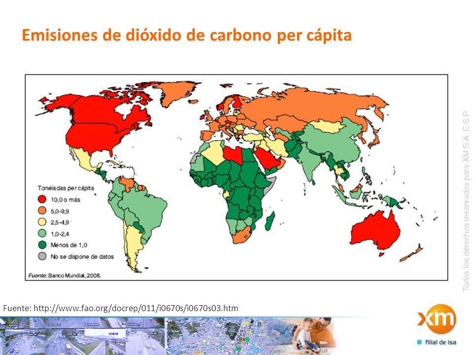 Emisiones de dióxido de carbono per cápita