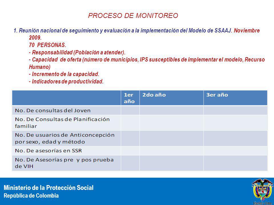 PROCESO DE MONITOREO