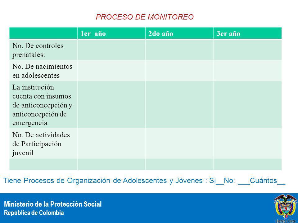PROCESO DE MONITOREO 1er año. 2do año. 3er año. No. De controles prenatales: No. De nacimientos en adolescentes.