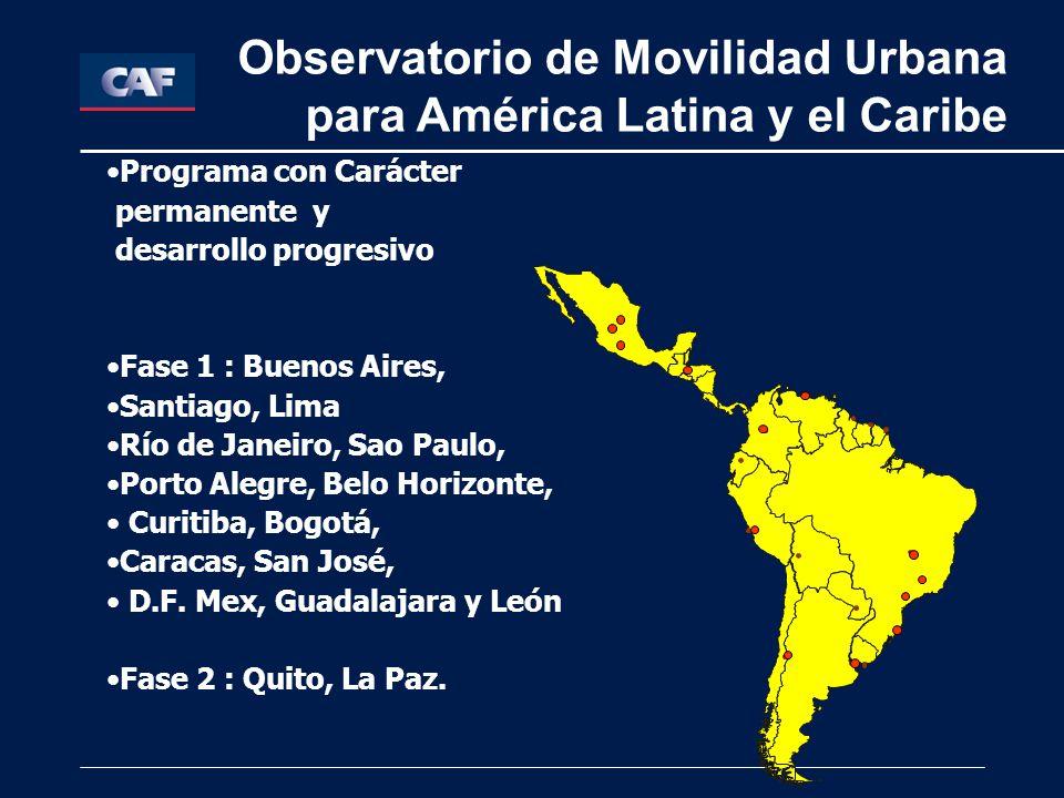 Observatorio de Movilidad Urbana para América Latina y el Caribe