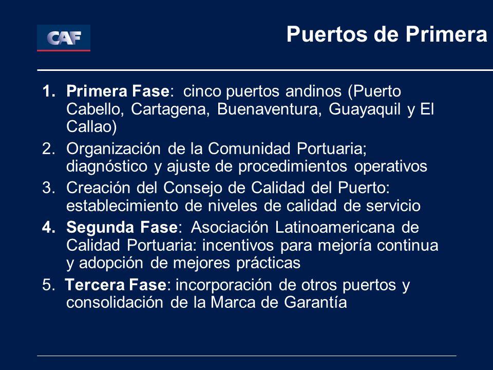 Puertos de Primera Primera Fase: cinco puertos andinos (Puerto Cabello, Cartagena, Buenaventura, Guayaquil y El Callao)