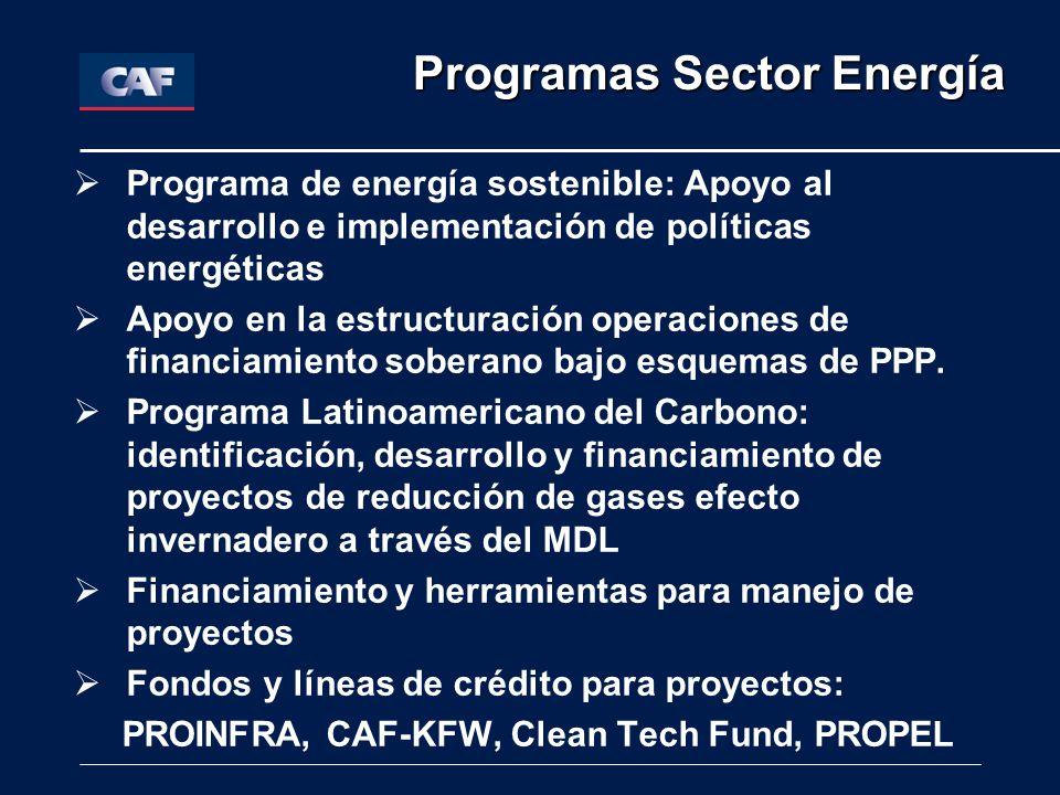 Programas Sector Energía