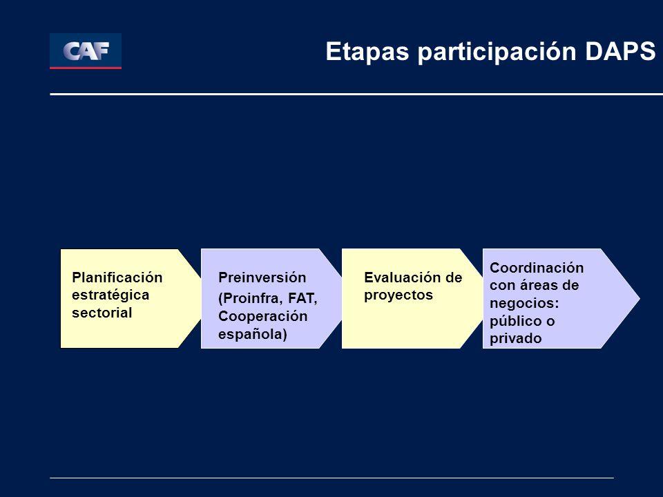Etapas participación DAPS