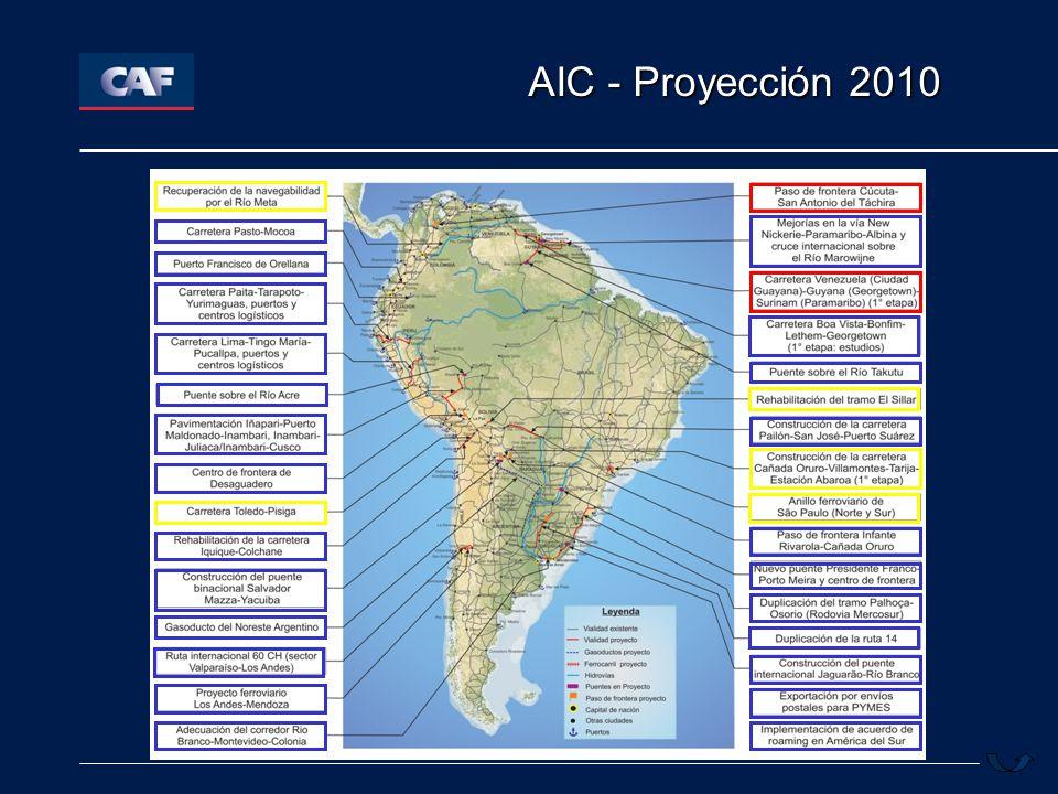 AIC - Proyección 2010