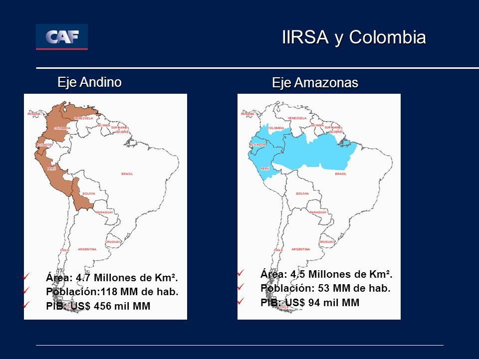 IIRSA y Colombia Eje Andino Eje Amazonas Área: 4.5 Millones de Km².