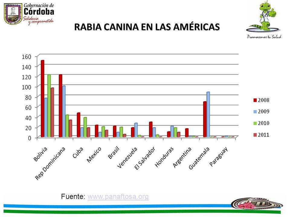 RABIA CANINA EN LAS AMÉRICAS