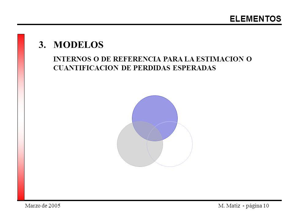 ELEMENTOS MODELOS. INTERNOS O DE REFERENCIA PARA LA ESTIMACION O CUANTIFICACION DE PERDIDAS ESPERADAS.