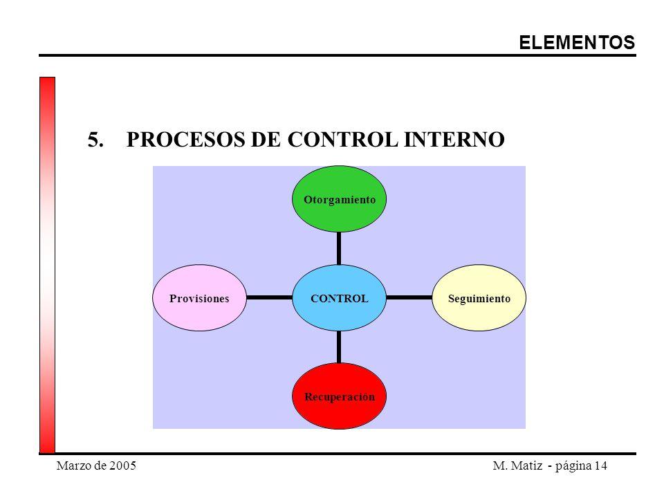 5. PROCESOS DE CONTROL INTERNO