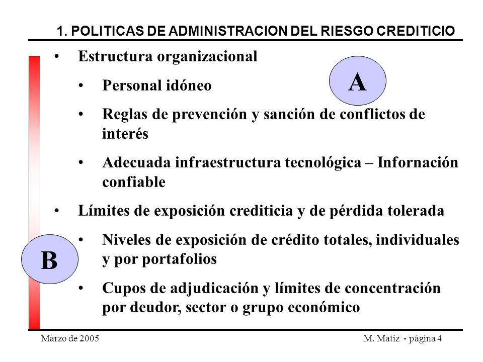A B Estructura organizacional Personal idóneo