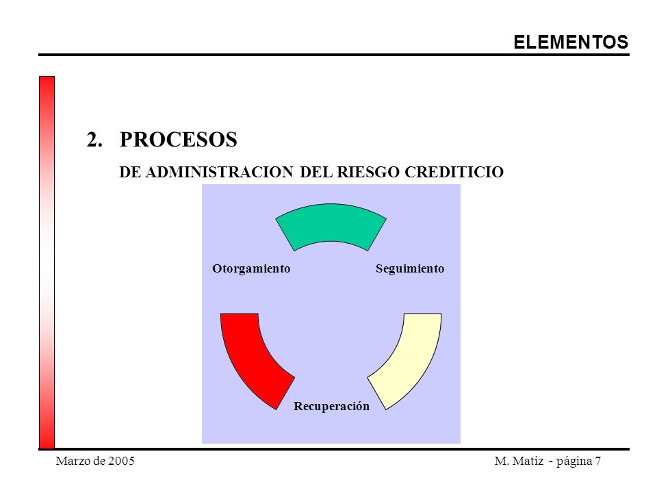 2. PROCESOS ELEMENTOS DE ADMINISTRACION DEL RIESGO CREDITICIO
