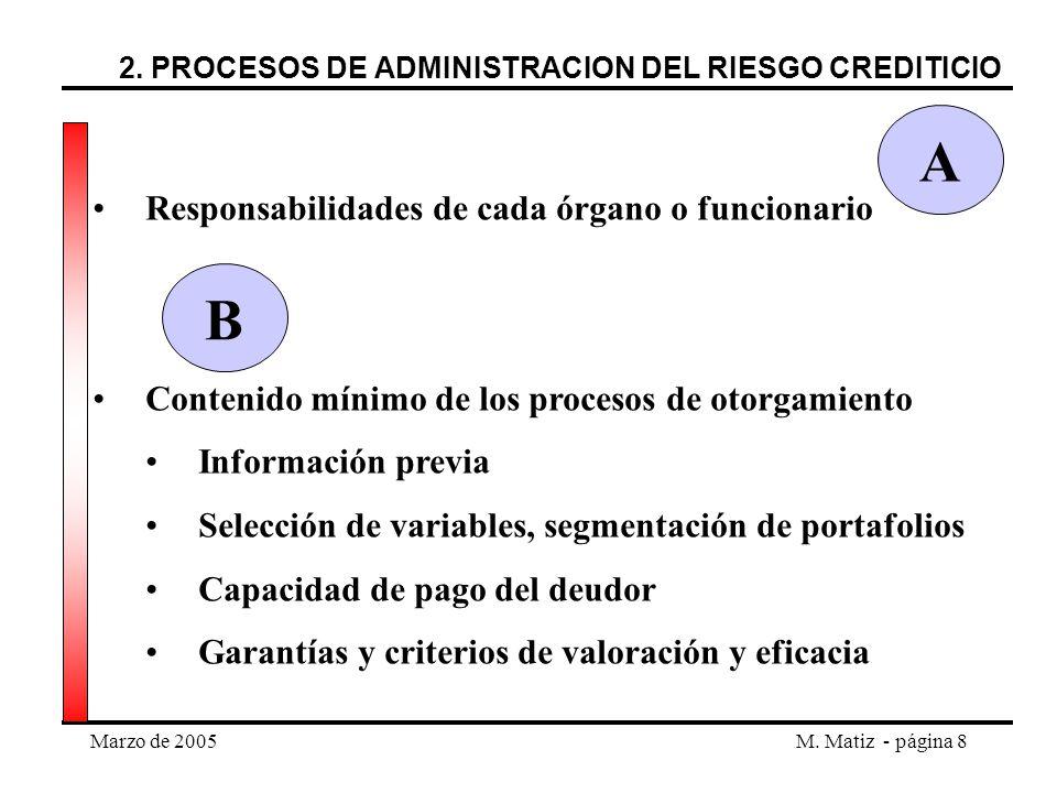 A B Responsabilidades de cada órgano o funcionario