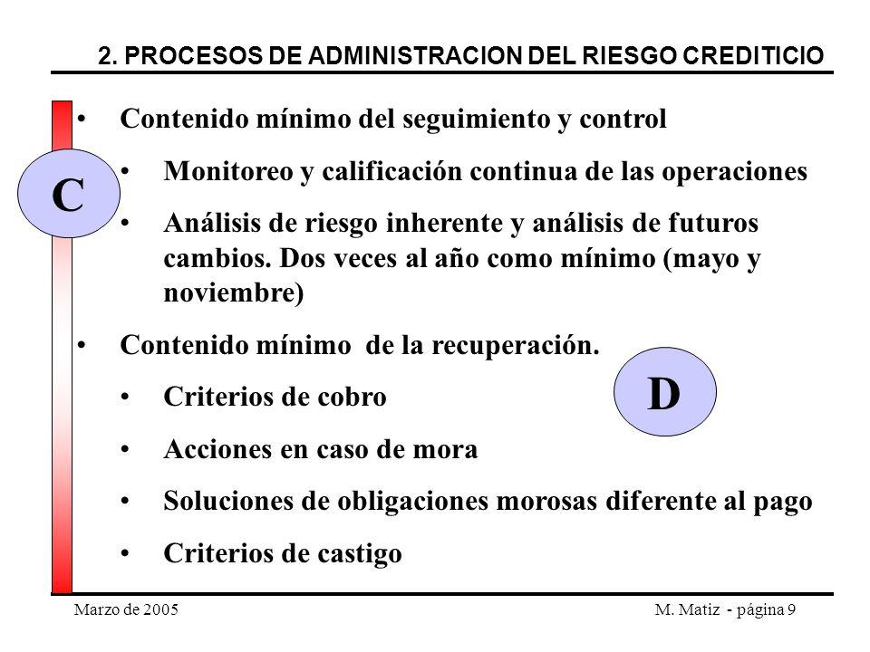 C D Contenido mínimo del seguimiento y control
