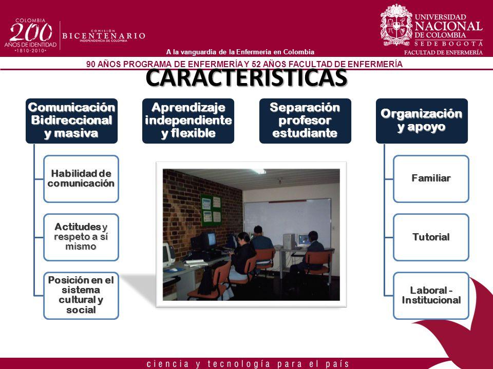 CARACTERISTICAS Comunicación Bidireccional y masiva