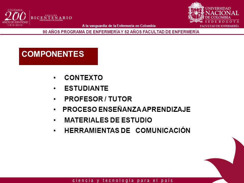 COMPONENTES CONTEXTO ESTUDIANTE PROFESOR / TUTOR